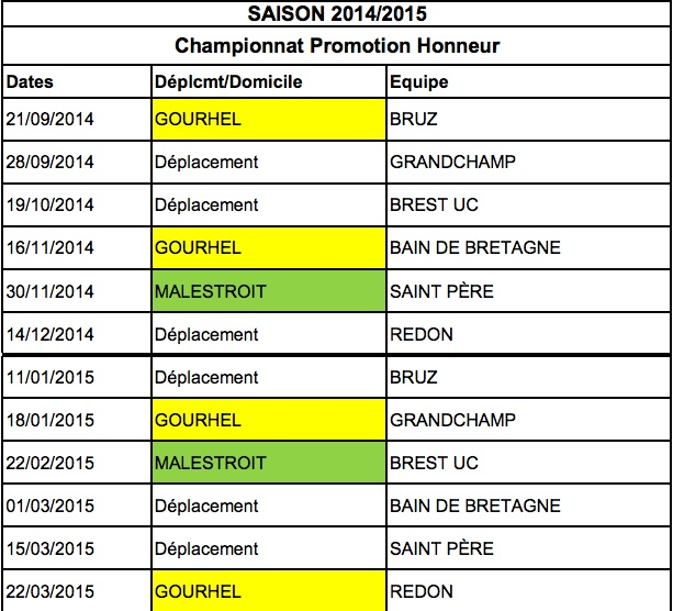 rugby calendrier