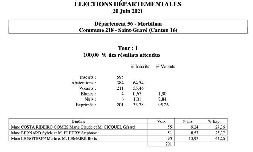 Saint-Gravé